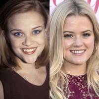 Reese Witherspoon and Ava Phillippe, Age 20
