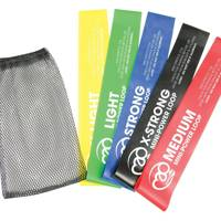 Best resistance bands for durability