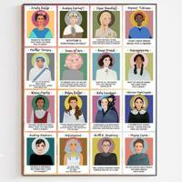 Feminist gifts: the print
