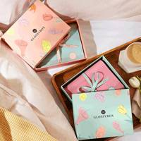 Mother's Day Gifts By Post: the beauty subscription box