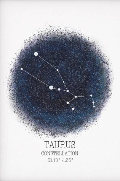 Best gift for a Taurus: Wall art