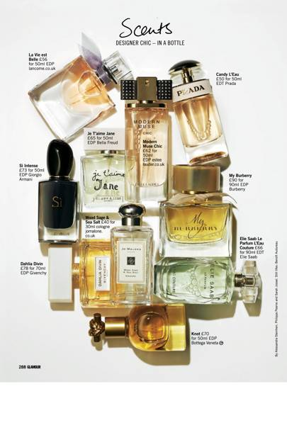 SCENTS: DESIGNER CHIC – IN A BOTTLE